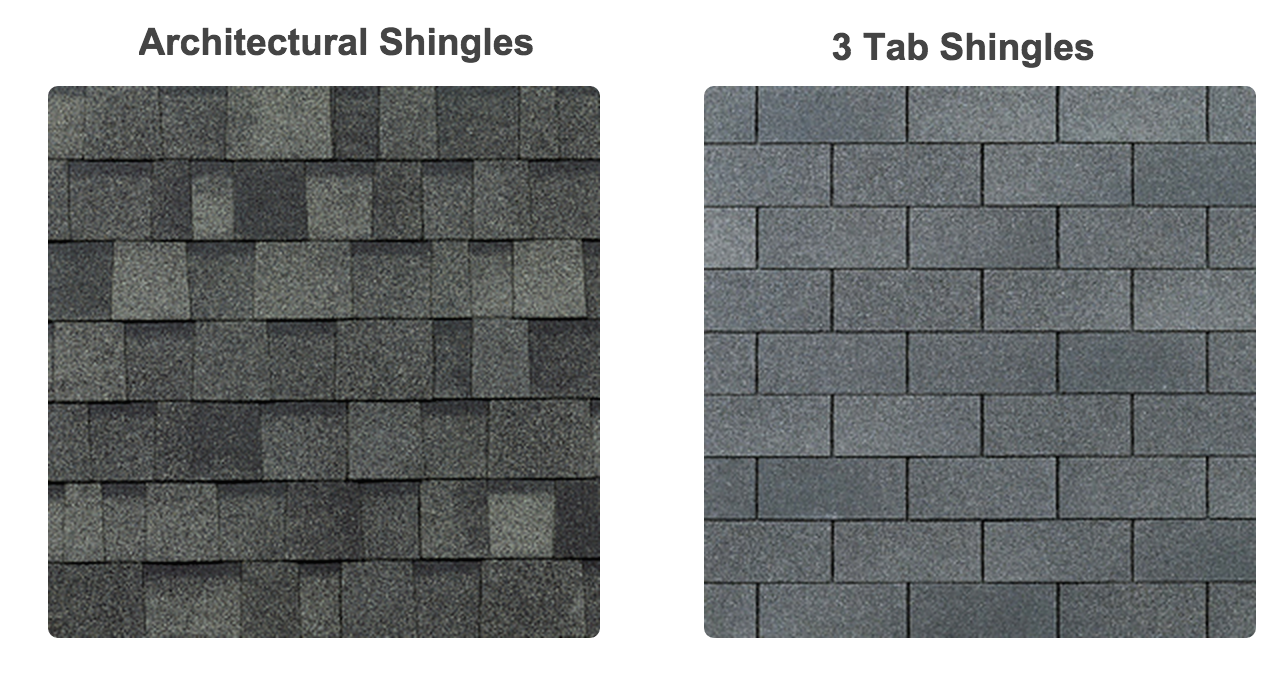 Residential roofing flat roofs by pegram for Types of shingles for roofing